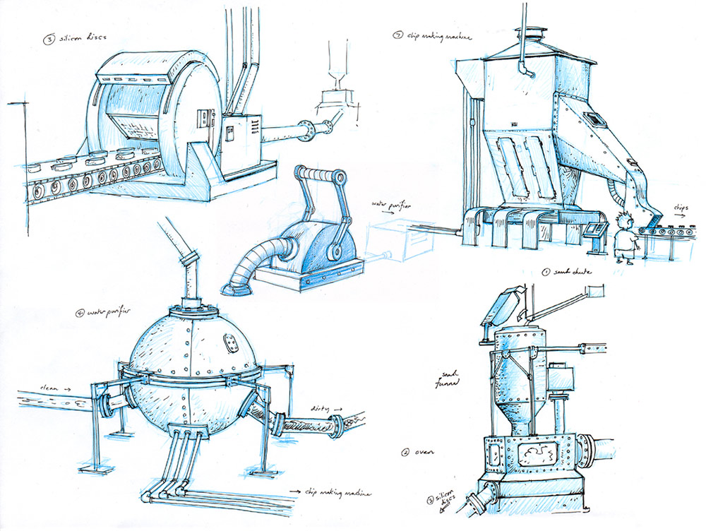 08 Machine-concepts-by-Mozchops
